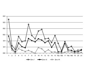 Effectiveness of Lafaxin XR (venlafaxine) in the therapy of recurrent depressive disorders
