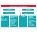 Современные подходы к лечению дивертикулярной болезни