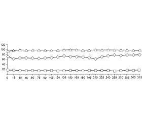 The use of catheter subarachnoid blockade in abdominal surgery