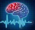 Гострі нейротрофічні порушення органів травної системи при церебральних інсультах