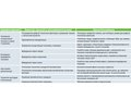 Інтоксикаційний синдром в практиці лікаря внутрішньої медицини: роль і місце Реосорбілакту