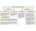 Практичне керівництво ESPEN (Європейської асоціації клінічного харчування таметаболізму) «Клінічне харчування при запальних захворюваннях кишечника»