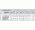 Факторы аутогенного обострения шизофреноподобных расстройств в дифференциально-диагностическом ракурсе