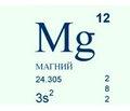 Роль магнію і деяких вітамінів  у профілактиці прееклампсії