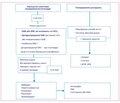 Стабільна ішемічна хвороба серця (адаптована клінічна настанова, заснована на доказах, 2016)