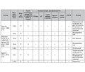 Renal glomerular lesions in children with juvenile rheumatoid arthritis (literature review)