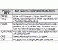 Этиология и патогенез церебрального паралича у детей (новый взгляд на старую проблему) (лекция)