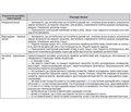 Уніфікований клінічний протокол первинної медичної допомоги дорослим та дітям. Гострі респіраторні інфекції