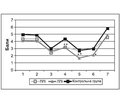 Півкульні особливості розвитку когнітивних та емоційних порушень у хворих у ранньому відновному періоді ішемічного інсульту