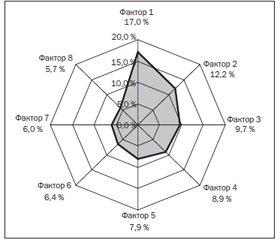 Biopsychosocial Model of Gastroduodenal Pathology in Children