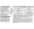 Diabetes mellitus and arterial hypertension