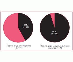 Тамсулозин — препарат выбора для лечения симптомов со стороны нижних мочевыводящих путей при доброкачественной гиперплазии предстательной железы