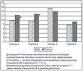 Коррекция холинергической недостаточности как направление нейропротекторной терапии у пациентов с ишемическим инсультом и тяжелой черепно-мозговой травмой