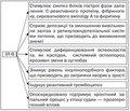 Тоцилізумаб у лікуванні ювенільного ревматоїдного артриту.