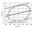 Клинико-патогенетическое значение экзогенных металлов, входящих в состав протезов суставов, при гонартрозе