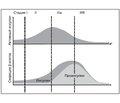 Комбинированная терапия «метформин + глимепирид» у больных сахарным диабетом 2-го типа (молекулярные механизмы оптимизации реабилитирующего действия)