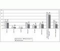 Противовирусная терапия острых респираторных инфекций у детей
