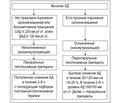 Диагностика и лечение гипертензивных кризов (лекция)