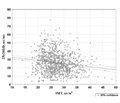 Рівень 25-гідроксивітаміну D та індекc маси тіла в жінок у постменопаузальному періоді