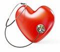 Перипартальная кардиомиопатия. Современное состояние проблемы