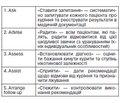 Відмова від тютюнокуріння у пацієнтів із серцево-судинними захворюваннями (Методичні рекомендації для лікарів, 2014)