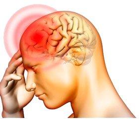Симптоми й наслідки менінгіту