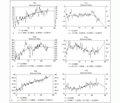 Особливості динамічніх характеристик статограм при фіксації суглобів нижньої кінцівки
