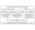 Артериальная гипертензия: знакомые понятия, новые перспективы