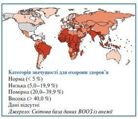 Залізодефіцитна анемія. Адаптована клінічна настанова, заснована на доказах. 2015 рік