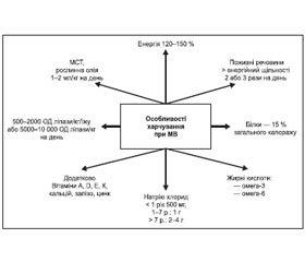 Уніфікований клінічний протокол первинної, вторинної (спеціалізованої) та третинної (високоспеціалізованої) медичної допомоги. Муковісцидоз. 2016