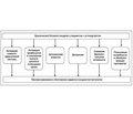 Успешное применение неомыляемых соединений авокадо и сои (Пиаскледин 300) у коморбидных пациентов с остеоартритом (клинические наблюдения)