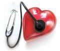 Алгоритм назначения небиволола при сердечной недостаточности