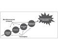 Взаимное влияние тиреоидного и углеводного обмена. Парадигмы и парадоксы