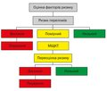 Ukrainian frax: criteria for diagnostics and treatment of osteoporosis