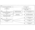 Транзиторный неонатальный сахарный диабет, ассоциированный с нарушением импринтинга хромосомы 6q24. Часть 3. Клиника и диагностика