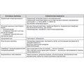 Первичный гиперпаратиреоз: современная лабораторная диагностика и дифференциальная диагностика