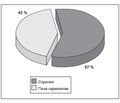 Економічна ефективність неонатального скринінгу на вроджену дисфункцію кори надниркових залоз в Україні
