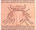 Картинка дня: глаза 1000 года нашей эры