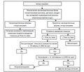 Транзиторный неонатальный сахарный диабет, ассоциированный с нарушением импринтинга хромосомы 6q24 Часть 4. Дифференциальная диагностика и лечение
