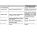 Strategic decisions for safe and potential long-term therapy of osteoarthritis with NSAIDs