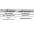 Надпочечниковые гиперандрогении: мультидисциплинарный подход  крешению проблемы