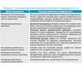 Лимфомиозот — лимфодренажный препарат