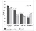 Роль симптом-модифікуючих і структурно-модифікуючих препаратів у терапії остеоартриту: місце неомилюваних фітостеролів