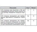 Уніфікований клінічний протокол екстреної, первинної, вторинної (спеціалізованої) та третинної (високоспеціалізованої) медичної допомоги. Легенева гіпертензія у дорослих. 2016