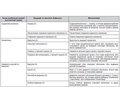Уніфікований клінічний протокол первинної, вторинної (спеціалізованої) та третинної (високоспеціалізованої) медичної допомоги. Запальні захворювання кишечника (хвороба Крона, виразковий коліт). 2015