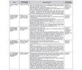 Уніфікований клінічний протокол первинної, вторинної (спеціалізованої), третинної (високоспеціалізованої) медичної допомоги. Вірусний гепатит В у дорослих