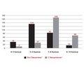 Новые меридианы в медицине: применение L-аргинина для борьбы с преэклампсией