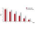 Ренгалін — нові можливості в регуляції впливу на кашльовий синдром в амбулаторній практиці
