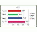 Молекулярні особливості розвитку запалення слизової оболонки шлунка у дітей із хелікобактерною інфекцією, асоційованою з CagA(+)-штамами Н.pylori