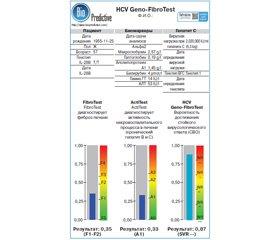 Использование результатов ГеноФиброТеста в повседневной клинической практике